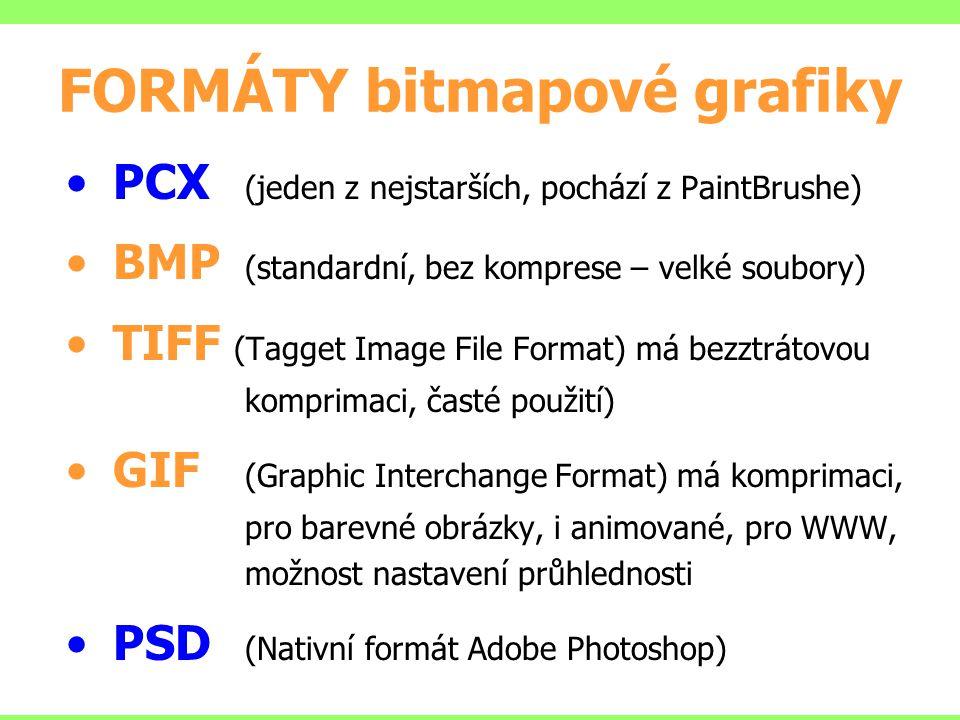 FORMÁTY bitmapové grafiky