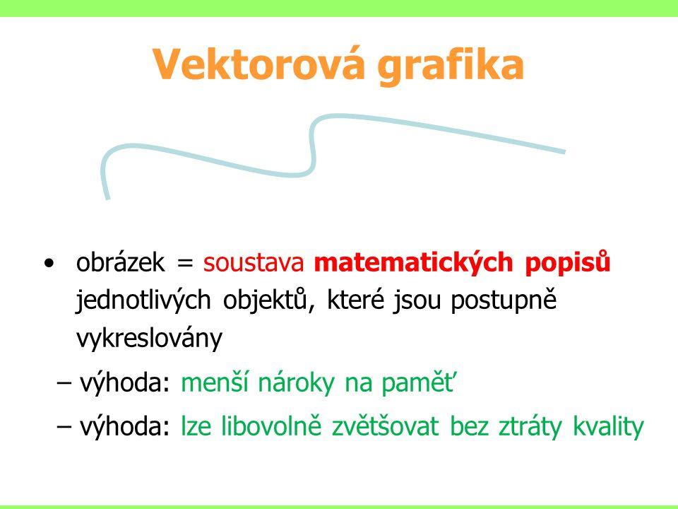 Vektorová grafika obrázek = soustava matematických popisů jednotlivých objektů, které jsou postupně vykreslovány.