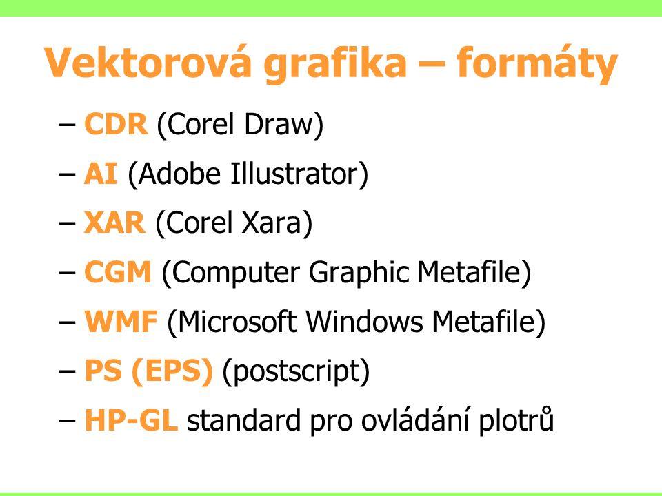 Vektorová grafika – formáty