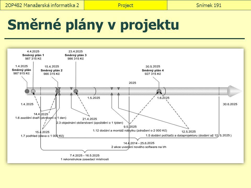 Směrné plány v projektu