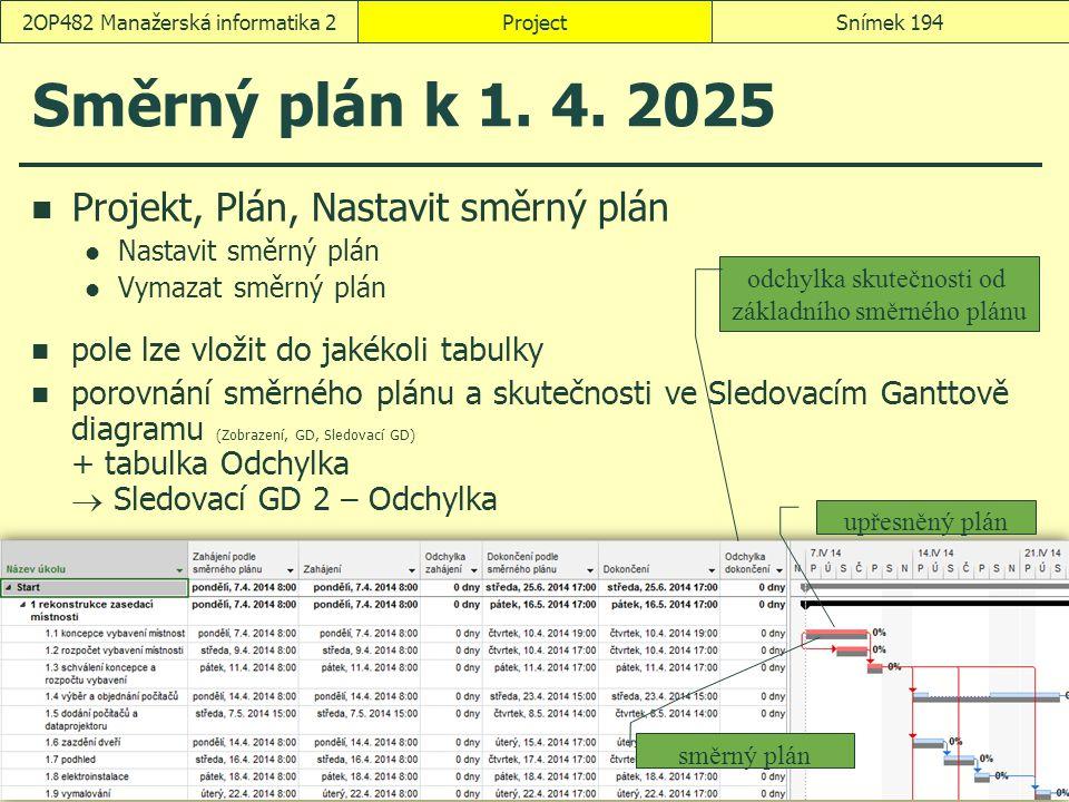 Směrný plán k 1. 4. 2025 Projekt, Plán, Nastavit směrný plán
