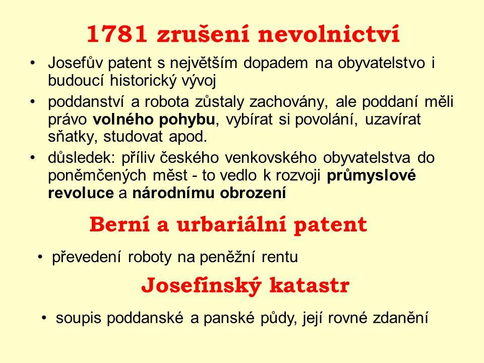 Berní a urbariální patent
