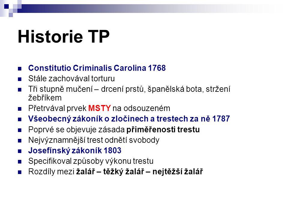 Historie TP Constitutio Criminalis Carolina 1768