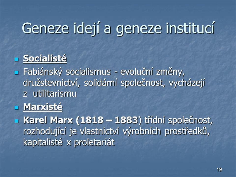 Geneze idejí a geneze institucí