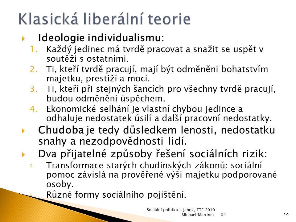 Klasická liberální teorie