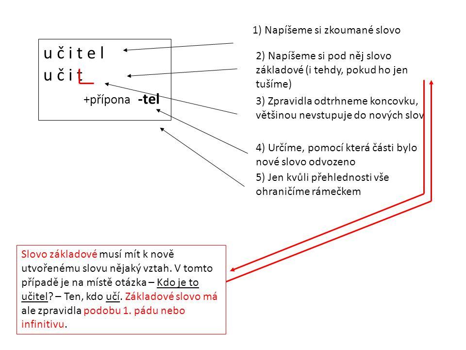 u č i t e l u č i t +přípona -tel 1) Napíšeme si zkoumané slovo
