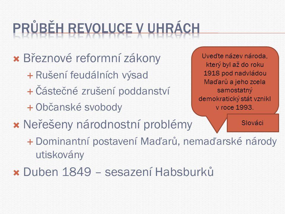 Průběh revoluce v Uhrách