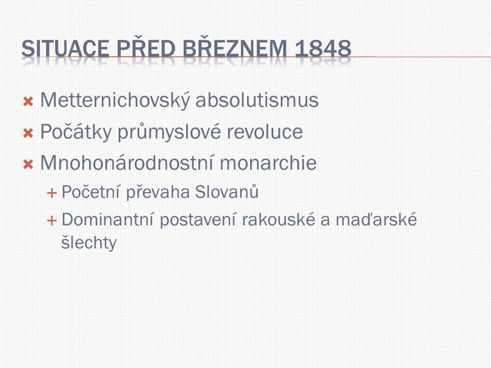 Situace před březnem 1848 Metternichovský absolutismus