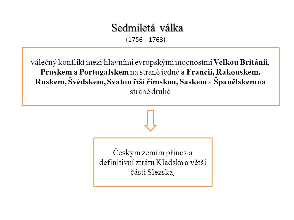 Sedmiletá válka (1756 - 1763)
