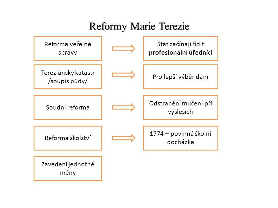 Reformy Marie Terezie Reforma veřejné správy