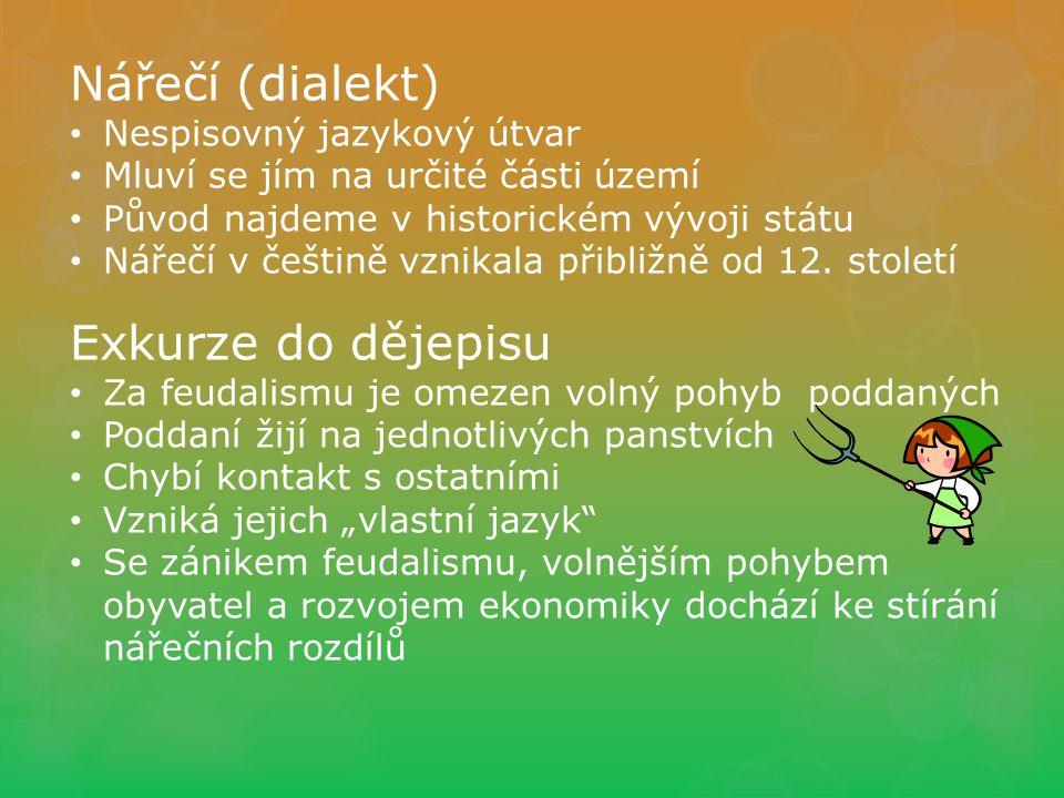 Nářečí (dialekt) Exkurze do dějepisu Nespisovný jazykový útvar