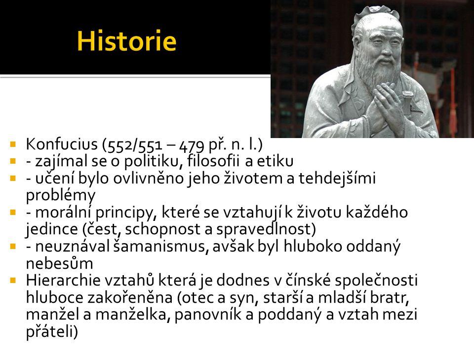 Historie Konfucius (552/551 – 479 př. n. l.)