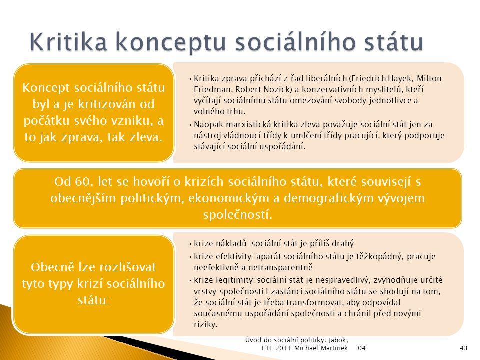 Kritika konceptu sociálního státu