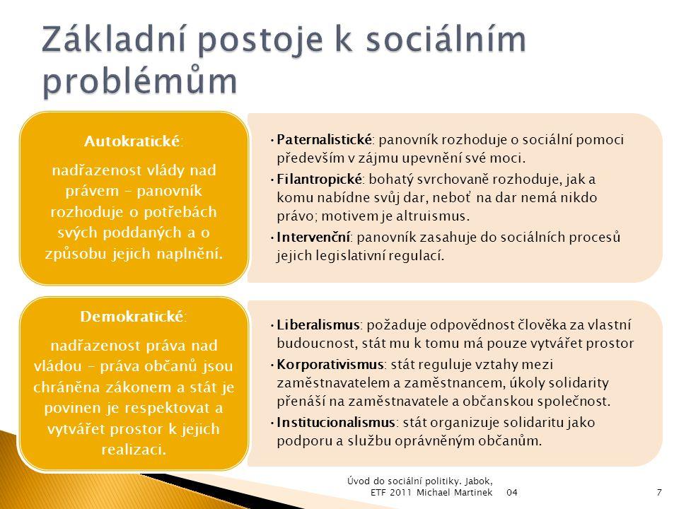 Základní postoje k sociálním problémům