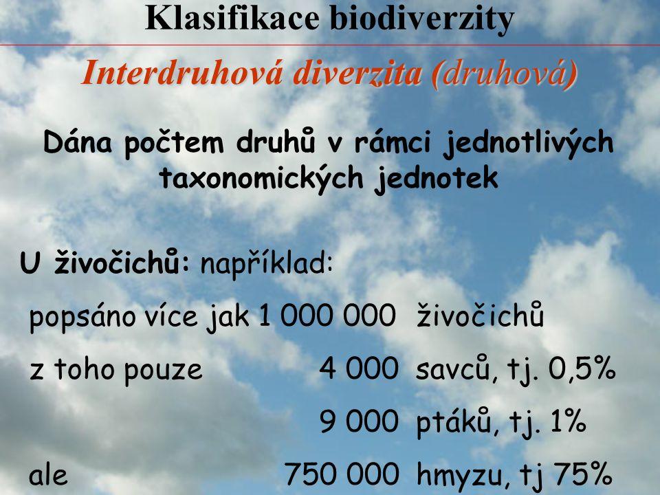 Klasifikace biodiverzity