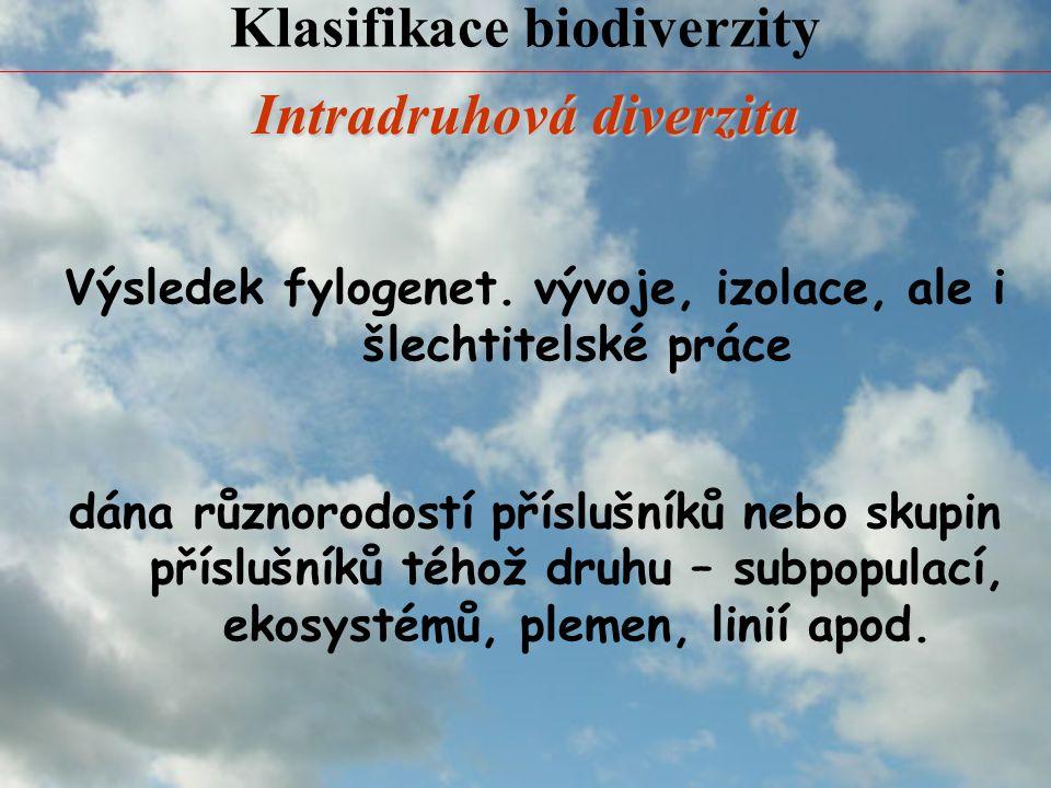 Klasifikace biodiverzity Intradruhová diverzita