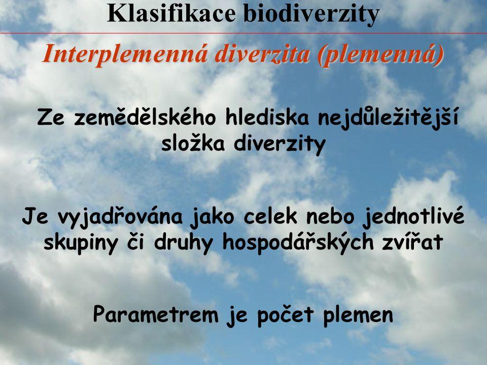 Klasifikace biodiverzity Interplemenná diverzita (plemenná)