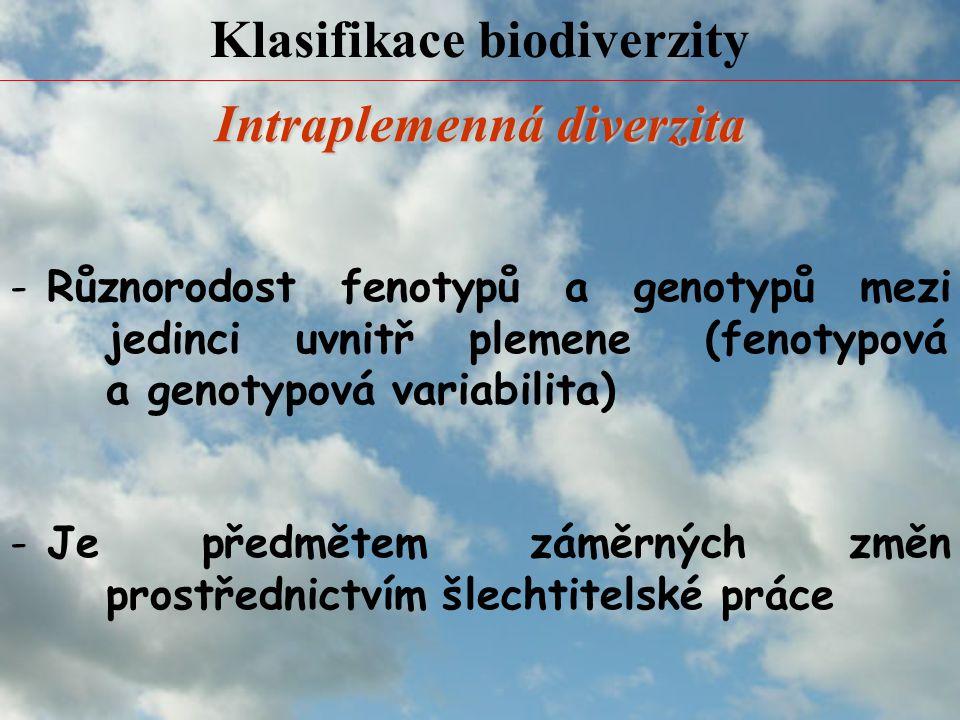 Klasifikace biodiverzity Intraplemenná diverzita