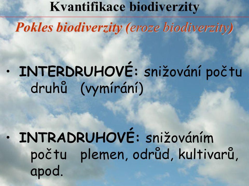 Kvantifikace biodiverzity