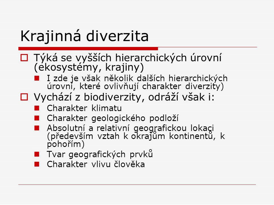 Krajinná diverzita Týká se vyšších hierarchických úrovní (ekosystémy, krajiny)