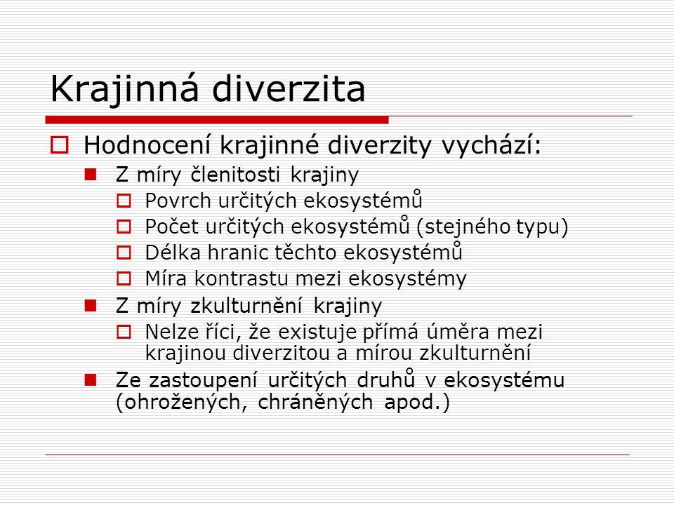 Krajinná diverzita Hodnocení krajinné diverzity vychází: