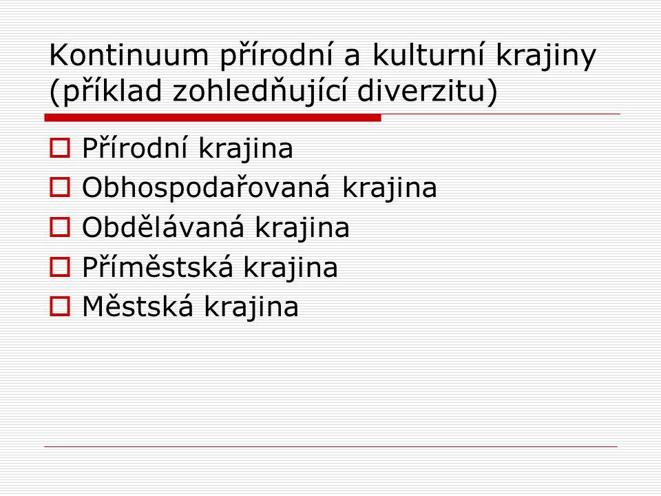 Kontinuum přírodní a kulturní krajiny (příklad zohledňující diverzitu)