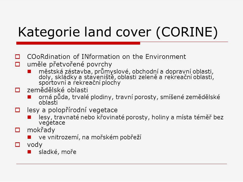 Kategorie land cover (CORINE)