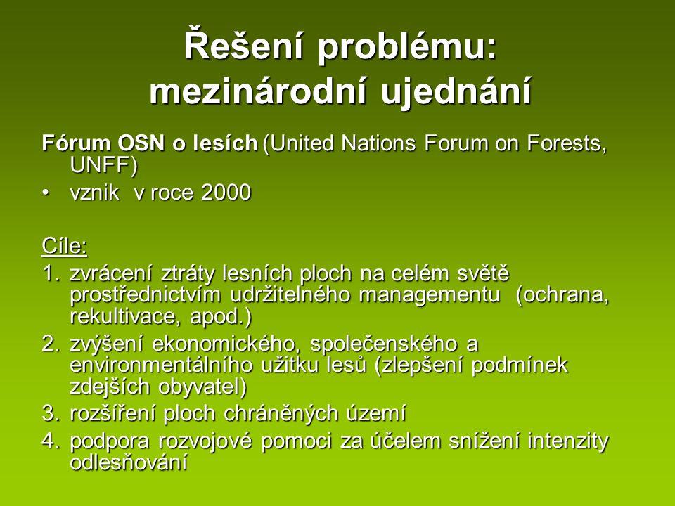 Řešení problému: mezinárodní ujednání