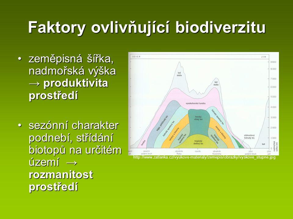 Faktory ovlivňující biodiverzitu