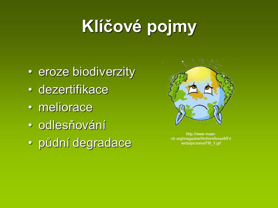 Klíčové pojmy eroze biodiverzity dezertifikace meliorace odlesňování