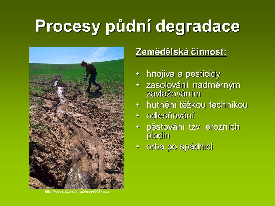Procesy půdní degradace