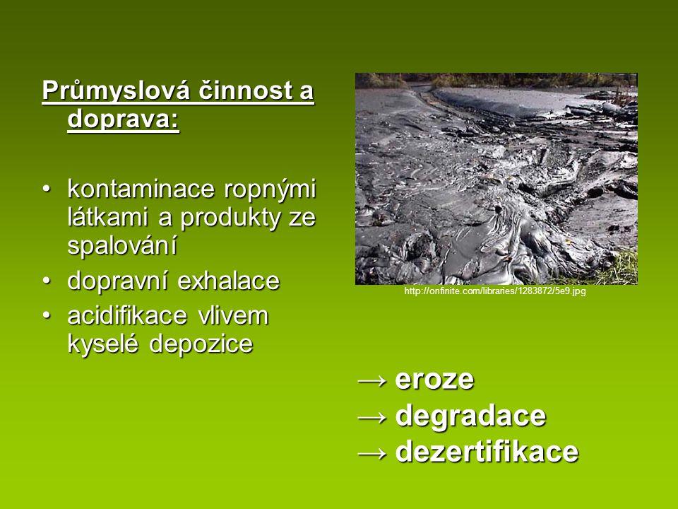 → eroze → degradace → dezertifikace Průmyslová činnost a doprava: