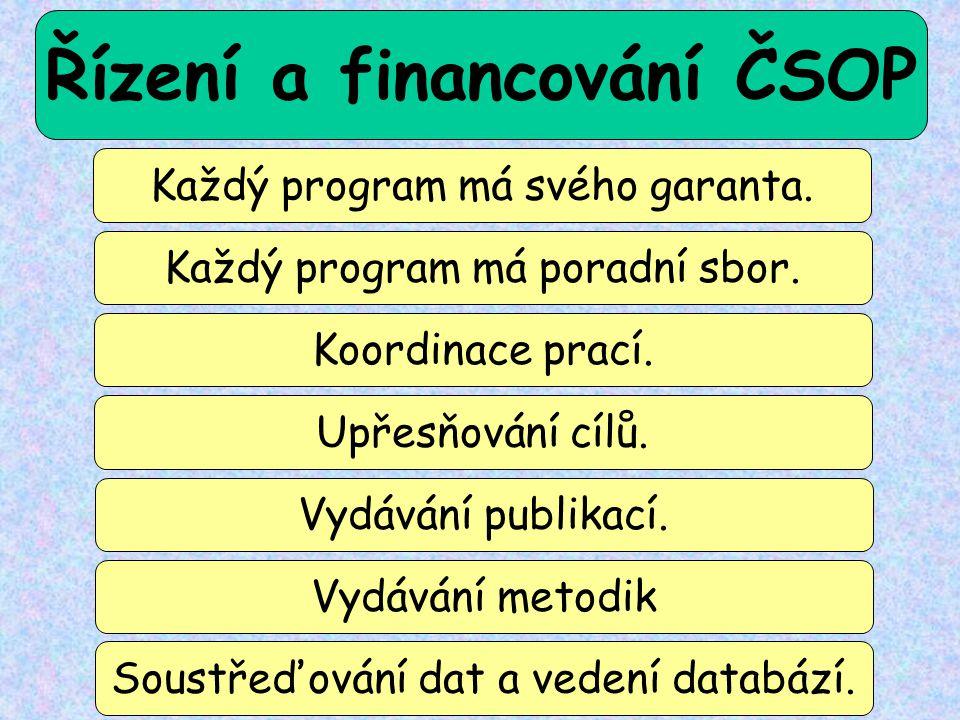 Řízení a financování ČSOP