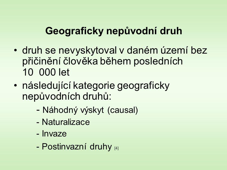 Geograficky nepůvodní druh