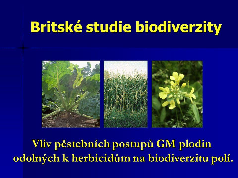 Britské studie biodiverzity