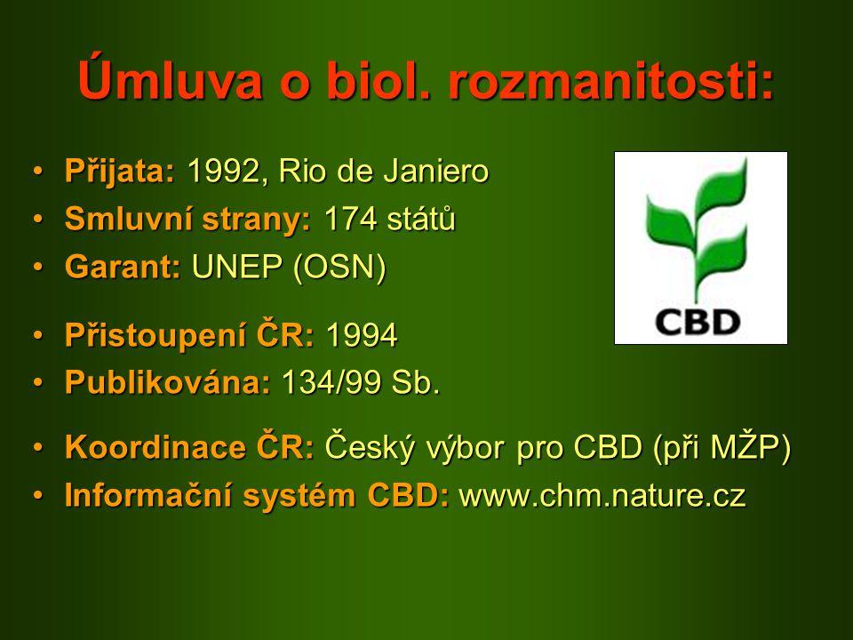 Úmluva o biol. rozmanitosti: