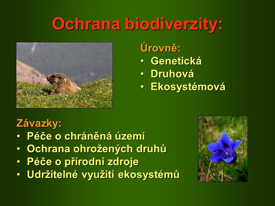 Ochrana biodiverzity: