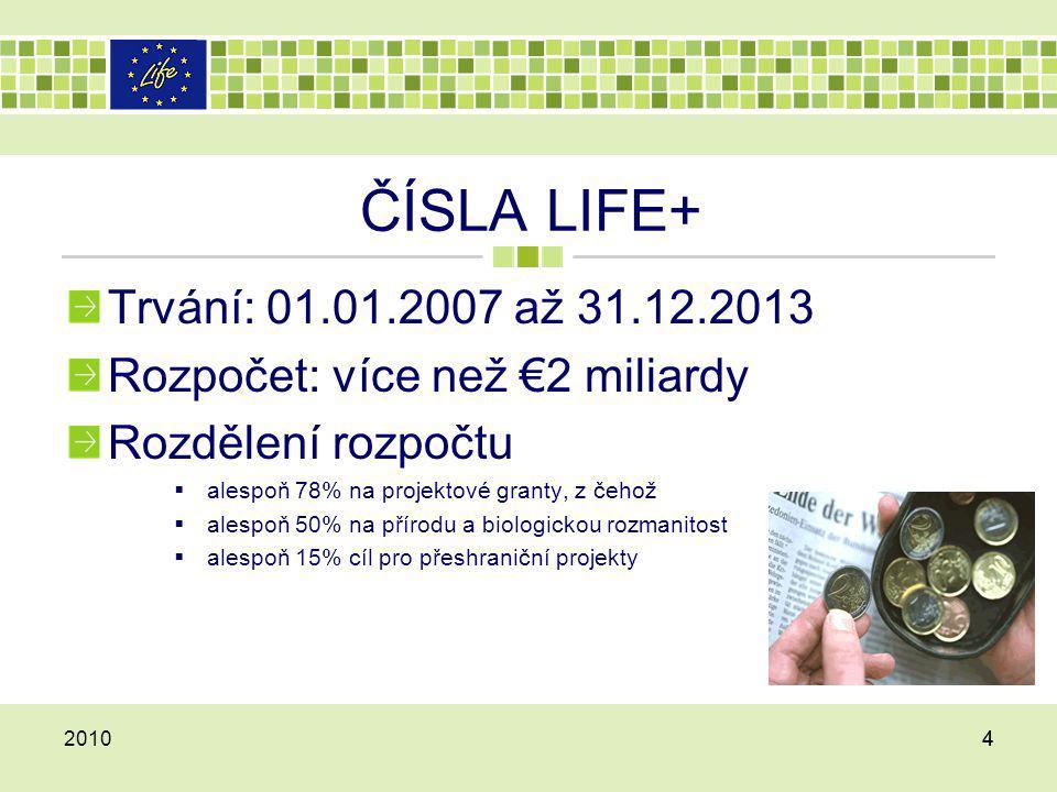 ČÍSLA LIFE+ Trvání: 01.01.2007 až 31.12.2013. Rozpočet: více než €2 miliardy. Rozdělení rozpočtu.
