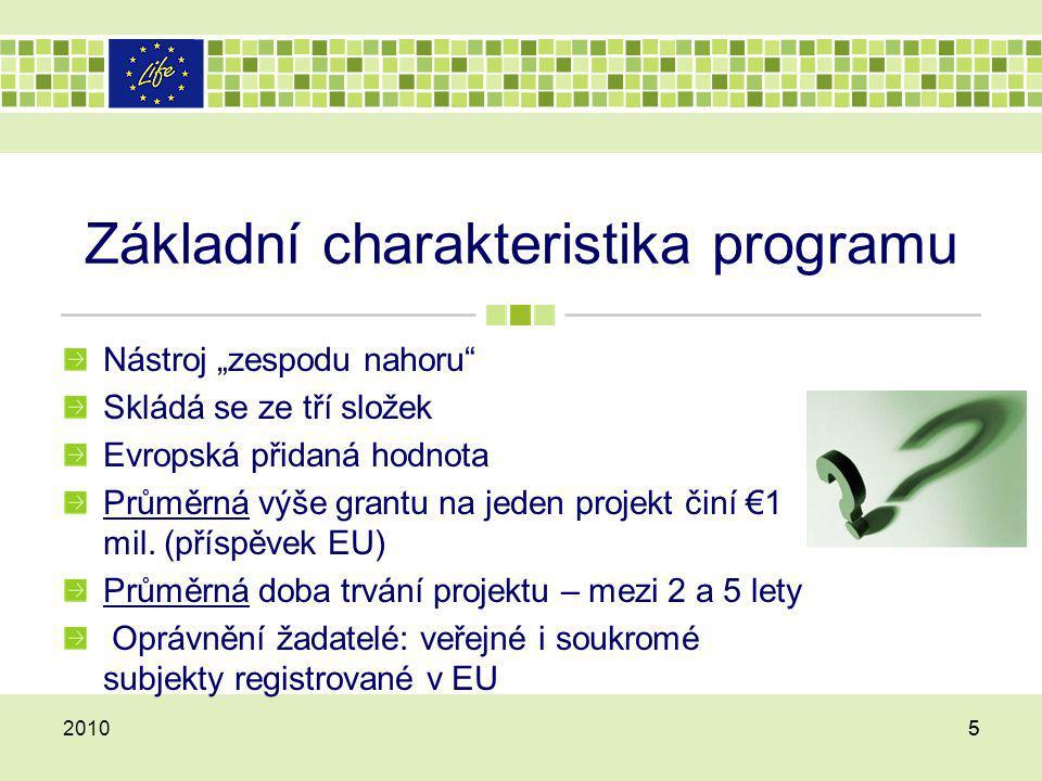 Základní charakteristika programu