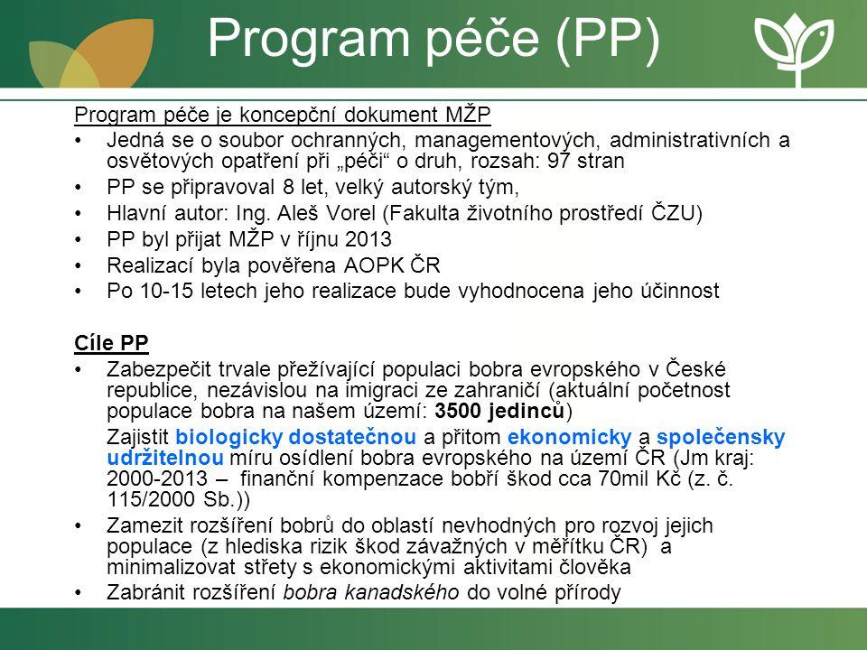 Program péče (PP) Program péče je koncepční dokument MŽP