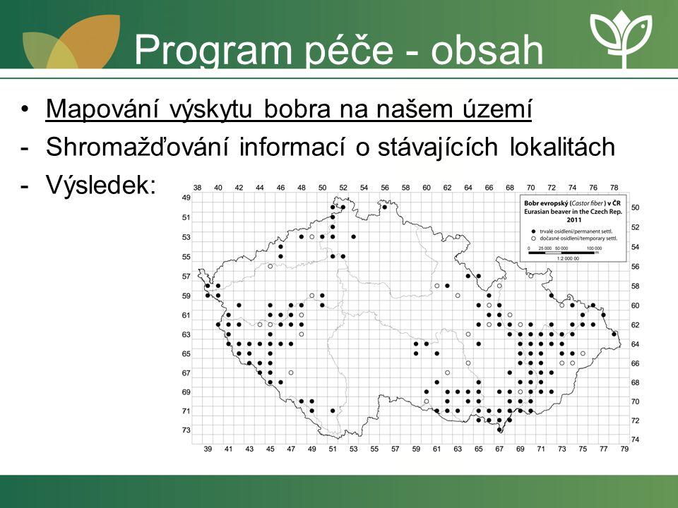 Program péče - obsah Mapování výskytu bobra na našem území
