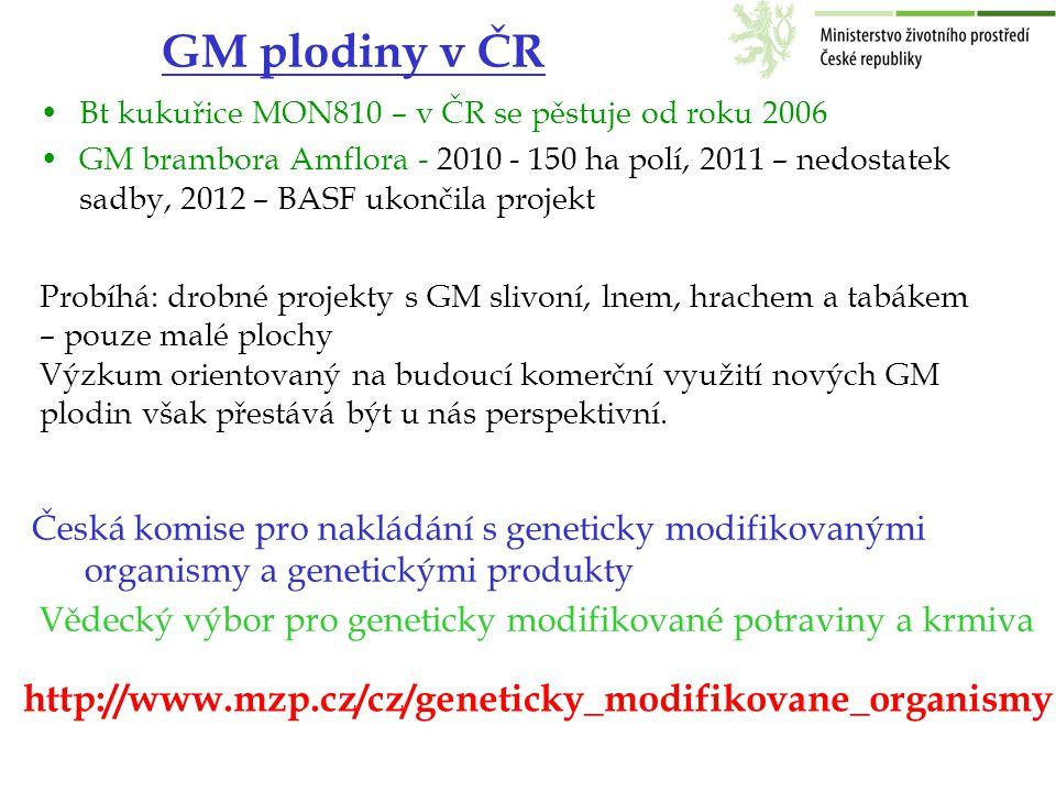 GM plodiny v ČR http://www.mzp.cz/cz/geneticky_modifikovane_organismy
