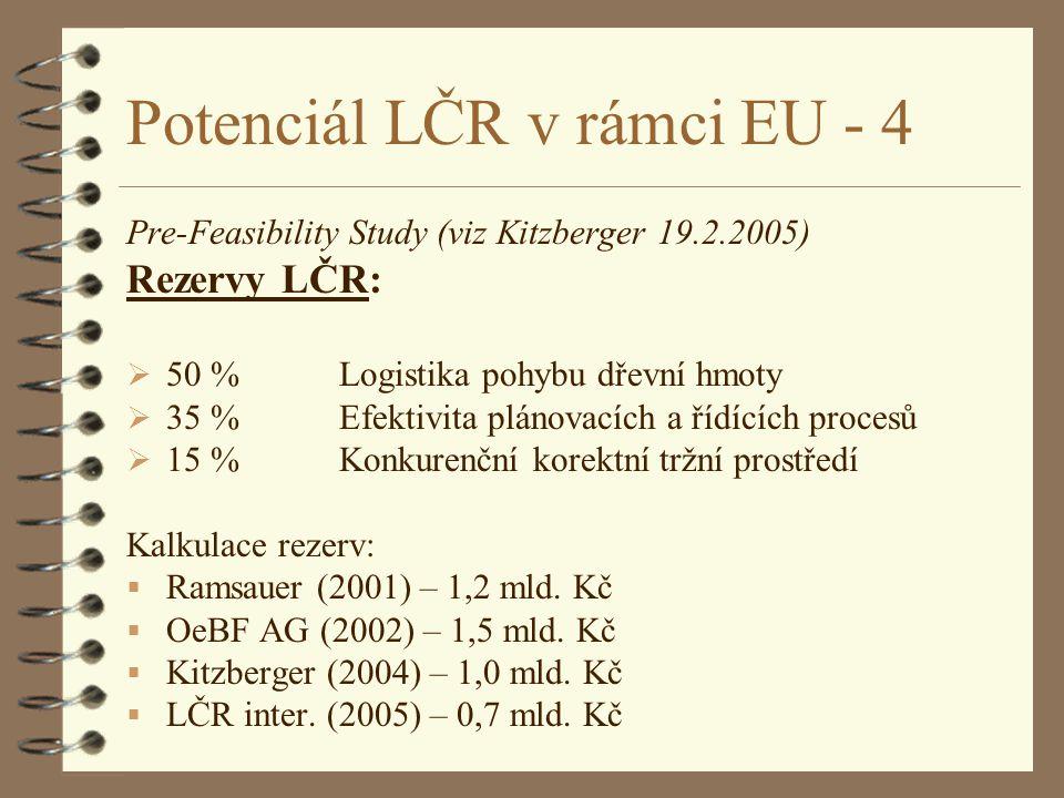 Potenciál LČR v rámci EU - 4