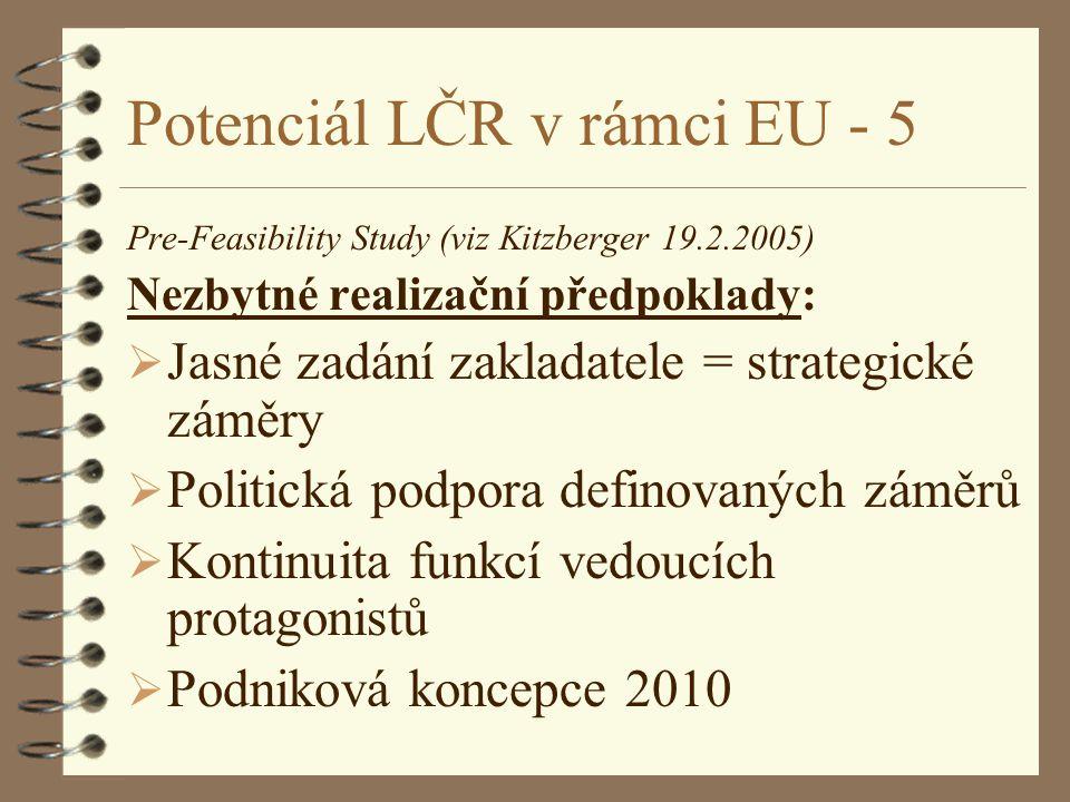 Potenciál LČR v rámci EU - 5