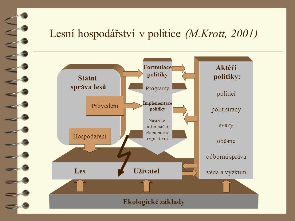 Lesní hospodářství v politice (M.Krott, 2001)