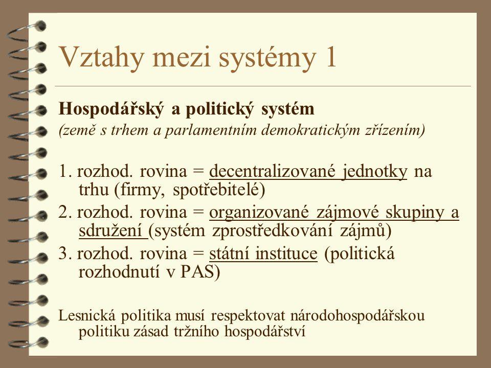 Vztahy mezi systémy 1 Hospodářský a politický systém