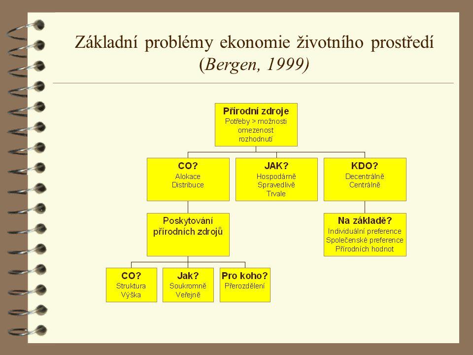 Základní problémy ekonomie životního prostředí (Bergen, 1999)