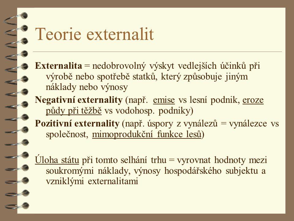 Teorie externalit Externalita = nedobrovolný výskyt vedlejších účinků při výrobě nebo spotřebě statků, který způsobuje jiným náklady nebo výnosy.