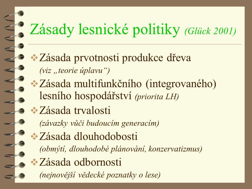 Zásady lesnické politiky (Glück 2001)