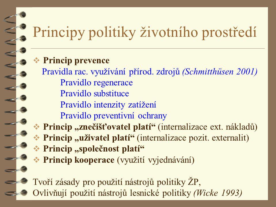 Principy politiky životního prostředí